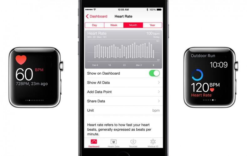 iOS 1.0.1 : ACTIVITE CARDIAQUE DIFFICILE