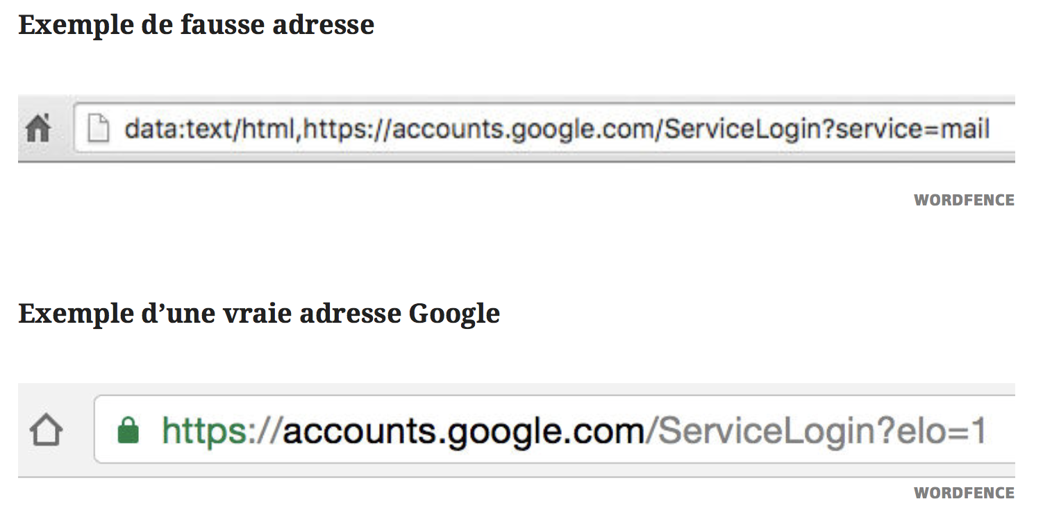 Exemple d'adresses Gmail